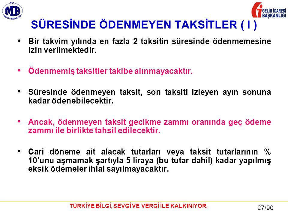 27 / 81 27/90 TÜRKİYE BİLGİ, SEVGİ VE VERGİ İLE KALKINIYOR.