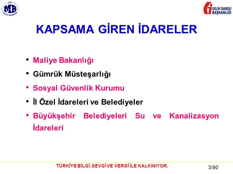 14 / 81 14/90 TÜRKİYE BİLGİ, SEVGİ VE VERGİ İLE KALKINIYOR.