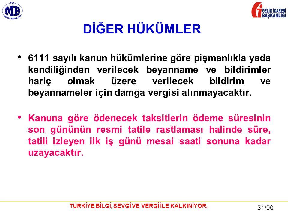 31 / 81 31/90 TÜRKİYE BİLGİ, SEVGİ VE VERGİ İLE KALKINIYOR.