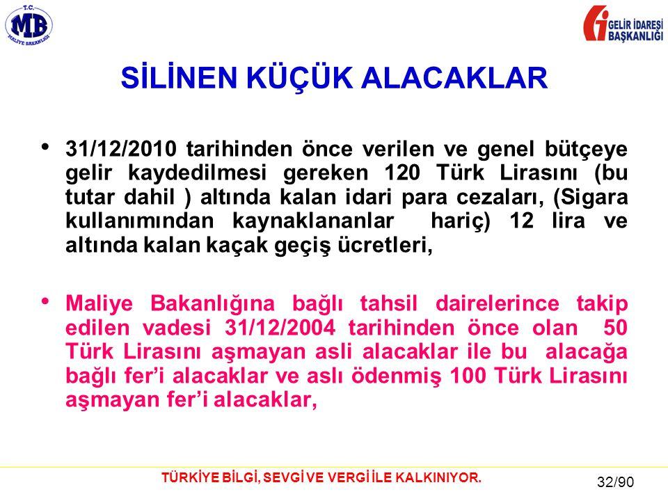 32 / 81 32/90 TÜRKİYE BİLGİ, SEVGİ VE VERGİ İLE KALKINIYOR.