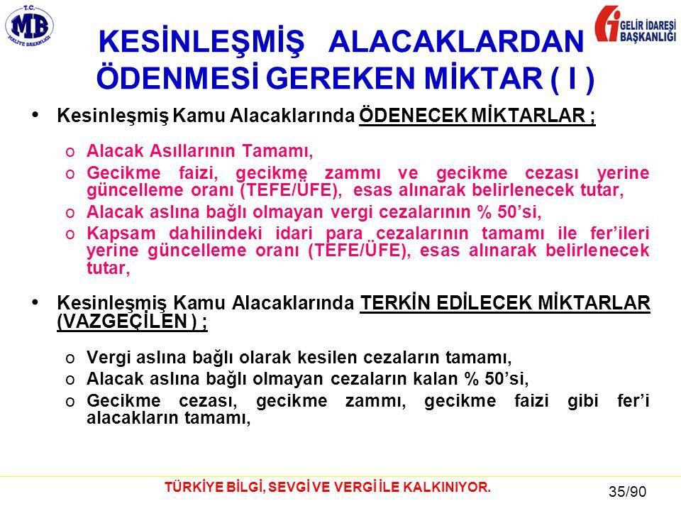35 / 81 35/90 TÜRKİYE BİLGİ, SEVGİ VE VERGİ İLE KALKINIYOR.