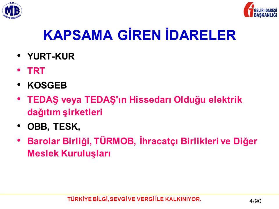 15 / 81 15/90 TÜRKİYE BİLGİ, SEVGİ VE VERGİ İLE KALKINIYOR.