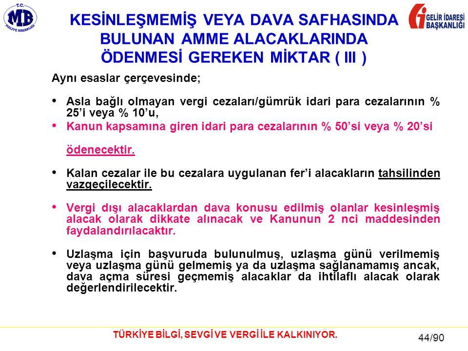 44 / 81 44/90 TÜRKİYE BİLGİ, SEVGİ VE VERGİ İLE KALKINIYOR.