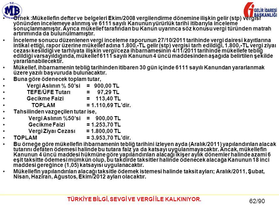 62 / 81 62/90 TÜRKİYE BİLGİ, SEVGİ VE VERGİ İLE KALKINIYOR. •Örnek :Mükellefin defter ve belgeleri Ekim/2008 vergilendirme dönemine ilişkin gelir (stp