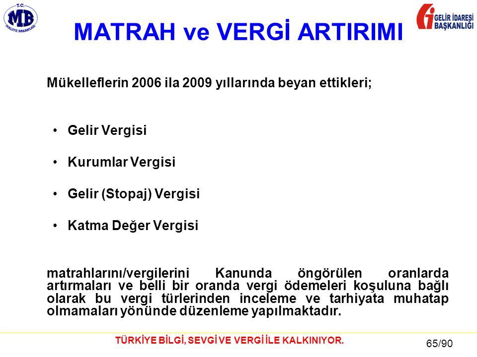 65 / 81 65/90 TÜRKİYE BİLGİ, SEVGİ VE VERGİ İLE KALKINIYOR.