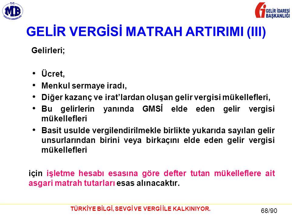 68 / 81 68/90 TÜRKİYE BİLGİ, SEVGİ VE VERGİ İLE KALKINIYOR.