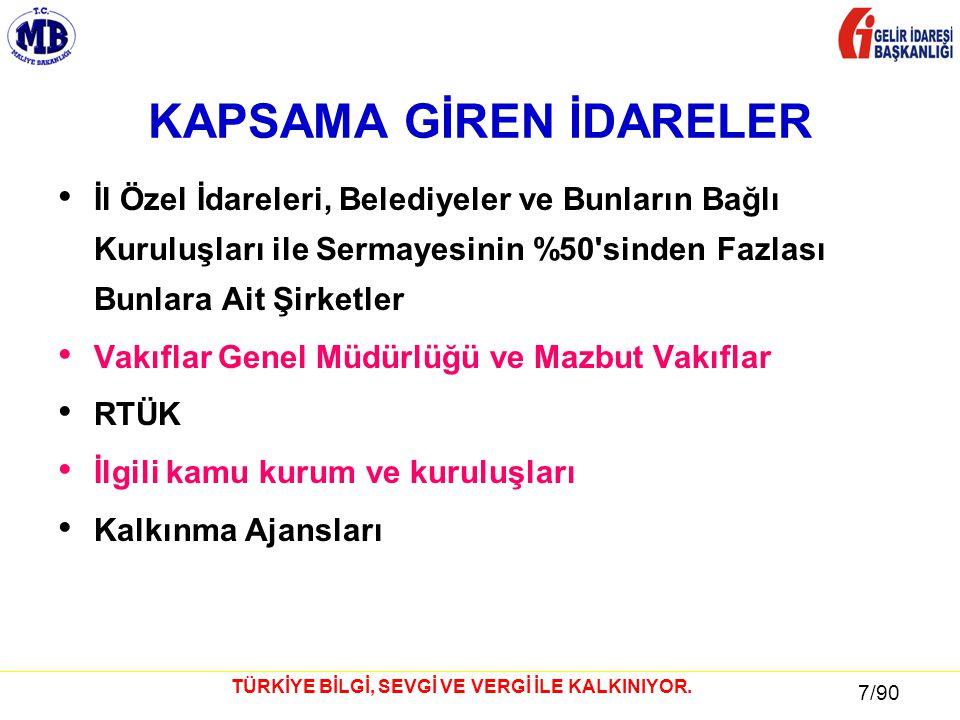 28 / 81 28/90 TÜRKİYE BİLGİ, SEVGİ VE VERGİ İLE KALKINIYOR.