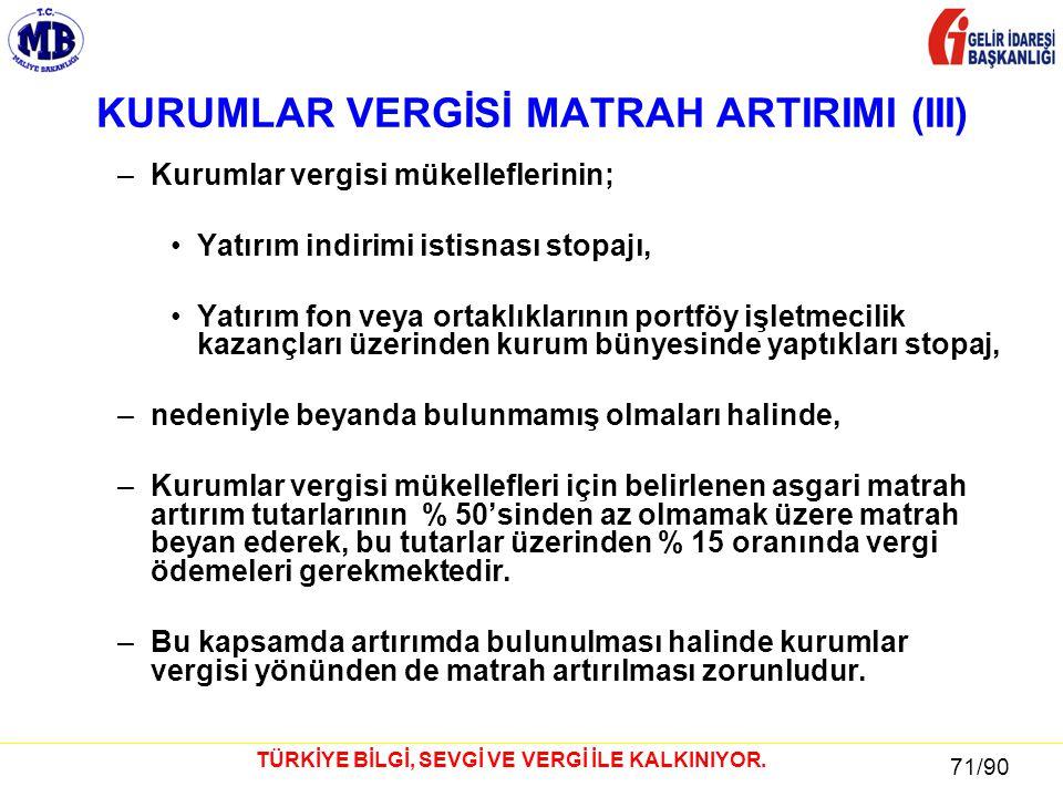 71 / 81 71/90 TÜRKİYE BİLGİ, SEVGİ VE VERGİ İLE KALKINIYOR.