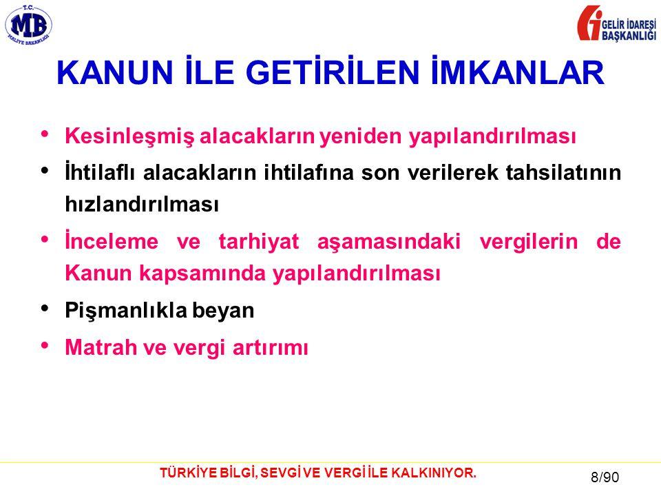 19 / 81 19/90 TÜRKİYE BİLGİ, SEVGİ VE VERGİ İLE KALKINIYOR.