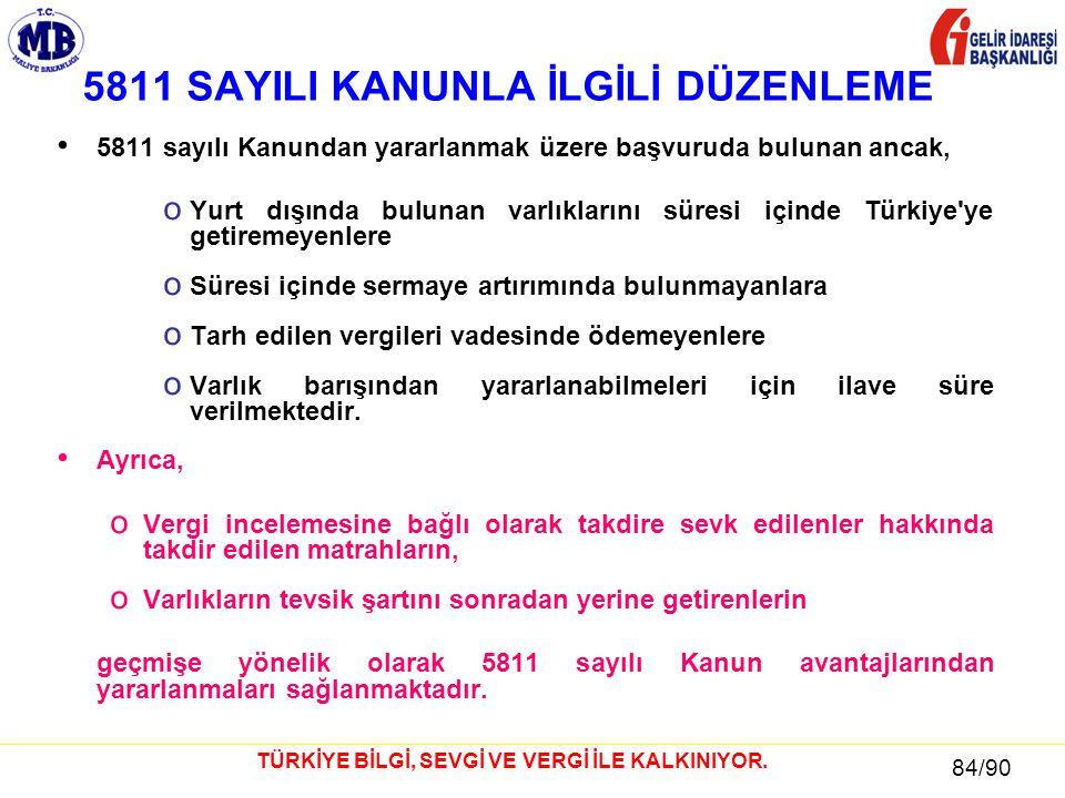 84 / 81 84/90 TÜRKİYE BİLGİ, SEVGİ VE VERGİ İLE KALKINIYOR.