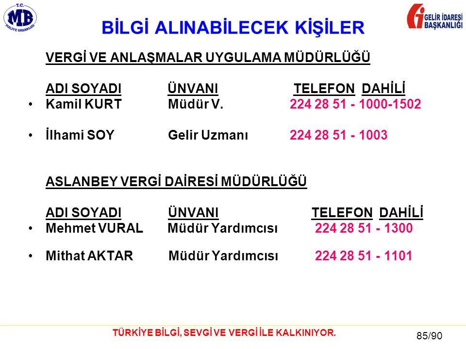 85 / 81 85/90 TÜRKİYE BİLGİ, SEVGİ VE VERGİ İLE KALKINIYOR.