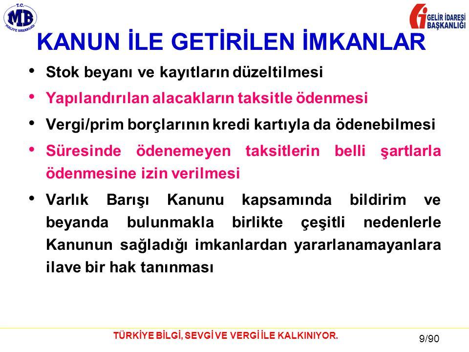 9 / 81 9/90 TÜRKİYE BİLGİ, SEVGİ VE VERGİ İLE KALKINIYOR.