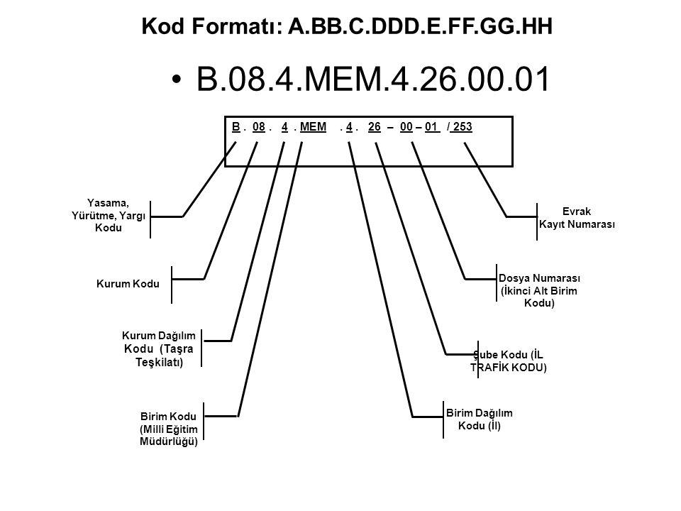 Evrak Kayıt Numarası Kurum Kodu Kurum Dağılım Kodu (Taşra Teşkilatı) Yasama, Yürütme, Yargı Kodu Birim Kodu (Milli Eğitim Müdürlüğü) Şube Kodu (İL TRA