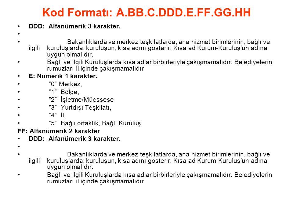 Kod Formatı: A.BB.C.DDD.E.FF.GG.HH •DDD: Alfanümerik 3 karakter. • • Bakanlıklarda ve merkez teşkilatlarda, ana hizmet birimlerinin, bağlı ve ilgili k