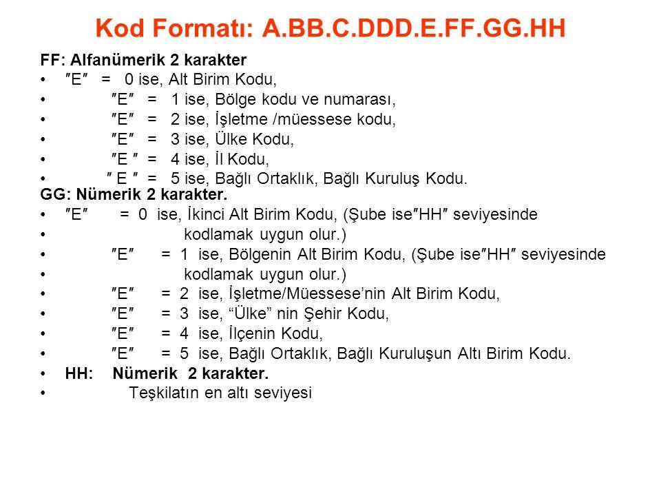 Kod Formatı: A.BB.C.DDD.E.FF.GG.HH FF: Alfanümerik 2 karakter •″E″ = 0 ise, Alt Birim Kodu, • ″E″ = 1 ise, Bölge kodu ve numarası, • ″E″ = 2 ise, İşle