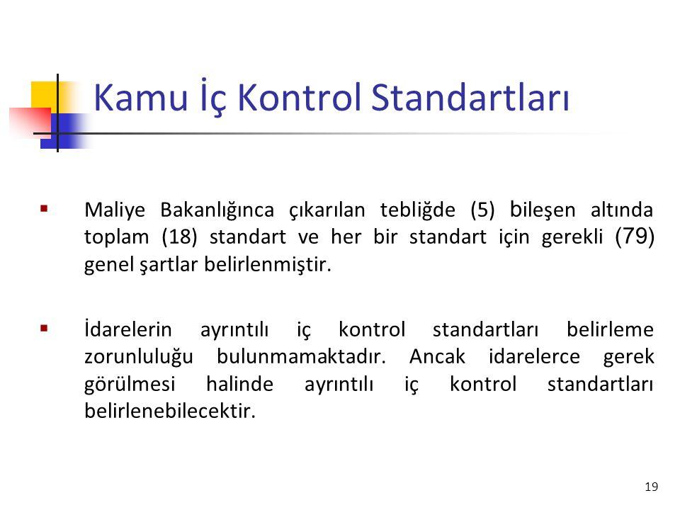 19 Kamu İç Kontrol Standartları  Maliye Bakanlığınca çıkarılan tebliğde (5) b ileşen altında toplam (18) standart ve her bir standart için gerekli (79) genel şartlar belirlenmiştir.