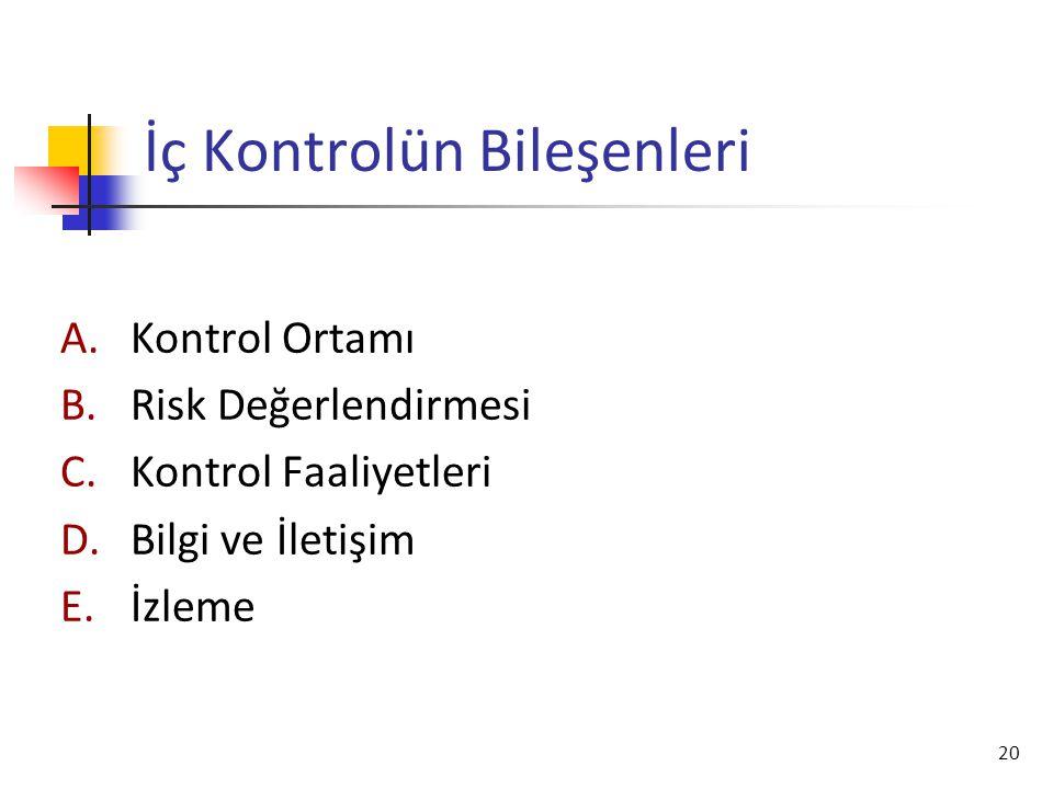 20 İç Kontrolün Bileşenleri A.Kontrol Ortamı B.Risk Değerlendirmesi C.Kontrol Faaliyetleri D.Bilgi ve İletişim E.İzleme