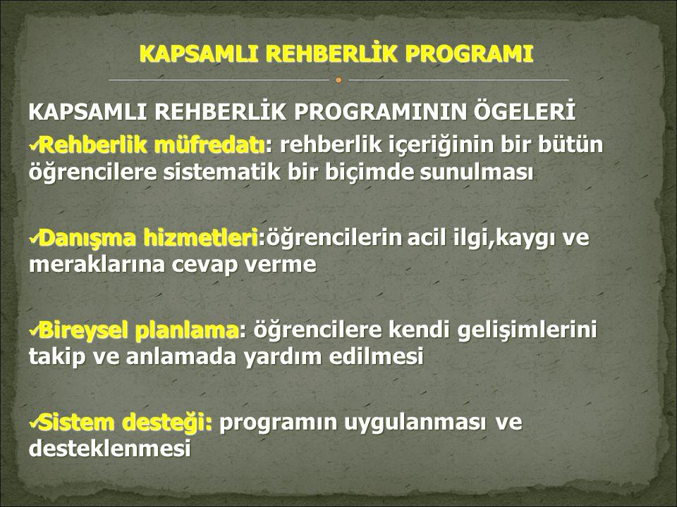 KAPSAMLI REHBERLİK PROGRAMI KAPSAMLI REHBERLİK PROGRAMININ ÖGELERİ  Rehberlik müfredatı: rehberlik içeriğinin bir bütün öğrencilere sistematik bir bi