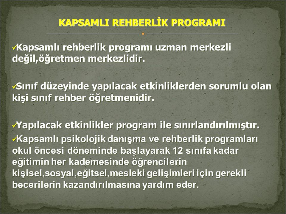 KAPSAMLI REHBERLİK PROGRAMI  Kapsamlı rehberlik programı uzman merkezli değil,öğretmen merkezlidir.  Sınıf düzeyinde yapılacak etkinliklerden soruml