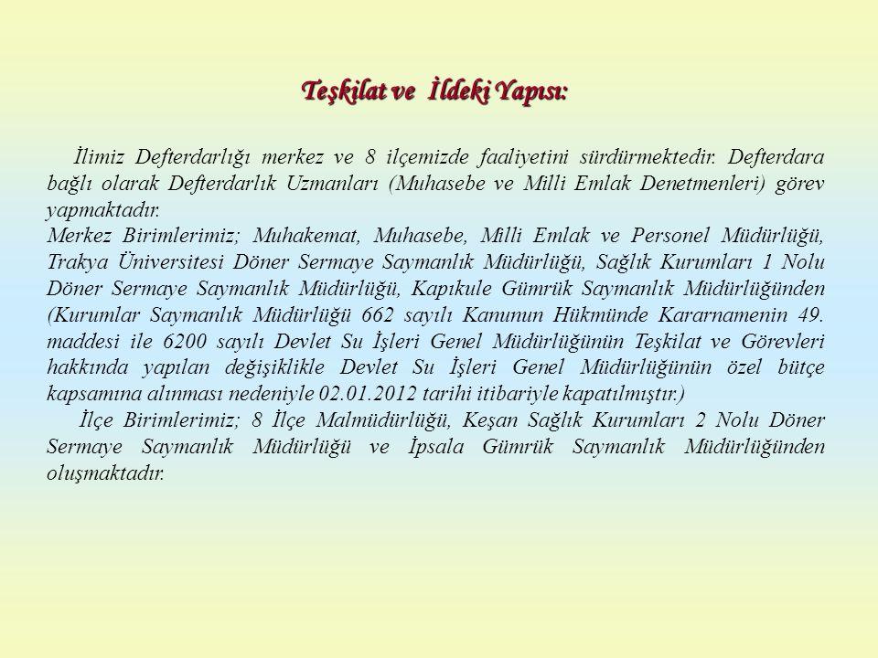 İL BAZINDA; 31.12.2011 tarihi itibariyle Saymanlıklarımızın Gelir Tahakkuk ve Tahsilat durumu aşağıdaki şekilde gerçekleşmiştir.
