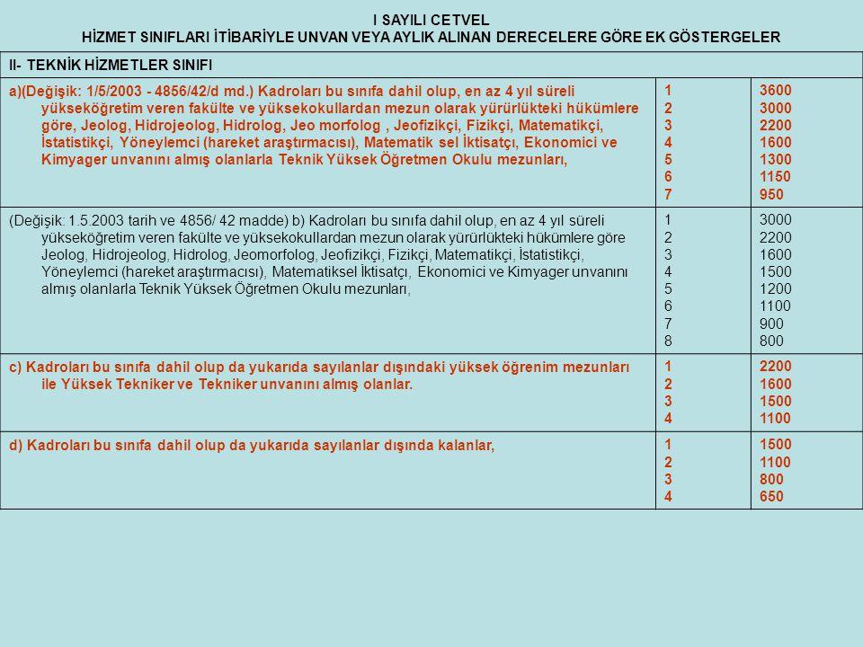 I SAYILI CETVEL HİZMET SINIFLARI İTİBARİYLE UNVAN VEYA AYLIK ALINAN DERECELERE GÖRE EK GÖSTERGELER II- TEKNİK HİZMETLER SINIFI a)(Değişik: 1/5/2003 -