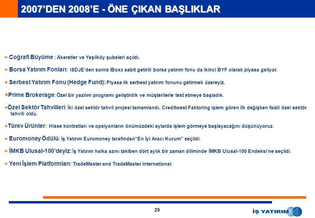 29 2007'DEN 2008'E - ÖNE ÇIKAN BAŞLIKLAR 2007'DEN 2008'E - ÖNE ÇIKAN BAŞLIKLAR  Coğrafi Büyüme : Akaretler ve Yeşilköy şubeleri açıldı.  Borsa Yatır