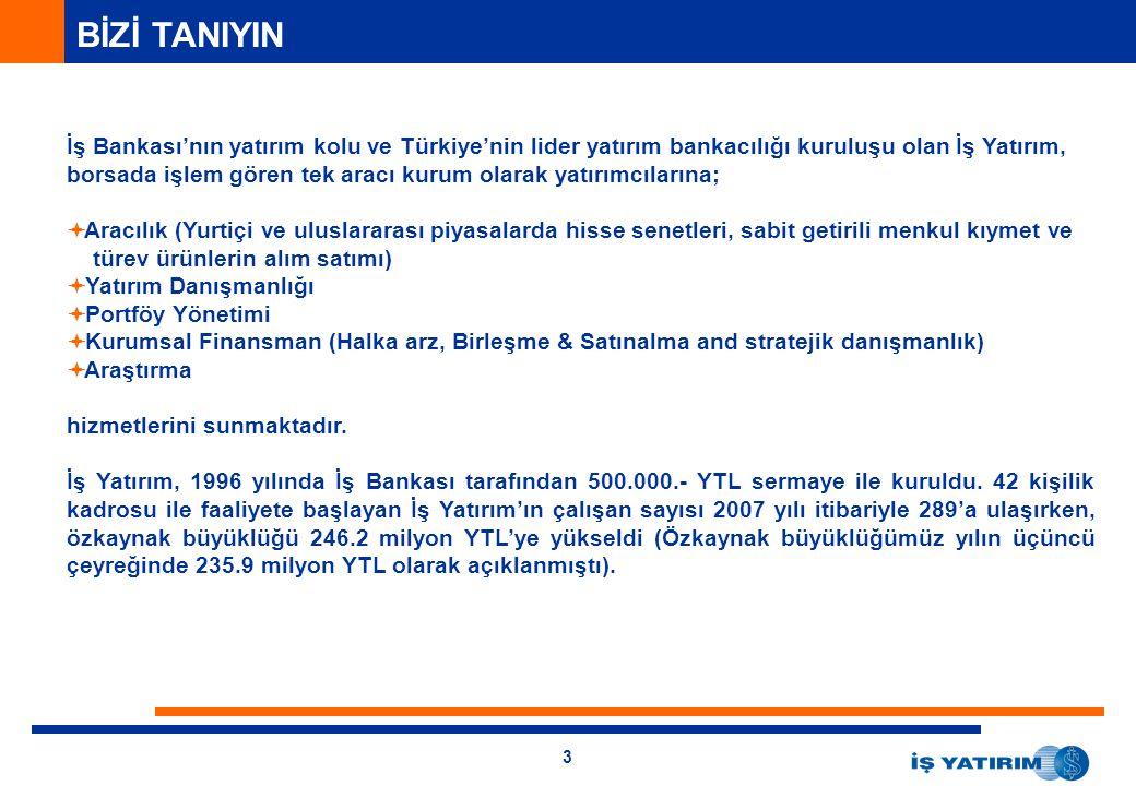 3 İş Bankası'nın yatırım kolu ve Türkiye'nin lider yatırım bankacılığı kuruluşu olan İş Yatırım, borsada işlem gören tek aracı kurum olarak yatırımcılarına;  Aracılık (Yurtiçi ve uluslararası piyasalarda hisse senetleri, sabit getirili menkul kıymet ve türev ürünlerin alım satımı)  Yatırım Danışmanlığı  Portföy Yönetimi  Kurumsal Finansman (Halka arz, Birleşme & Satınalma and stratejik danışmanlık)  Araştırma hizmetlerini sunmaktadır.
