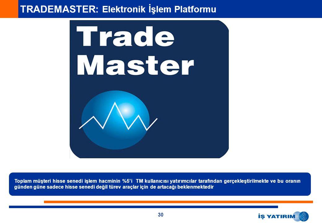 30 TRADEMASTER: Elektronik İşlem Platformu Toplam müşteri hisse senedi işlem hacminin %5'i TM kullanıcısı yatırımcılar tarafından gerçekleştirilmekte ve bu oranın günden güne sadece hisse senedi değil türev araçlar için de artacağı beklenmektedir