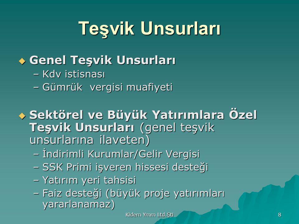 Kidem Ymm Ltd.Şti 29 SİGORTA PİRİMİ İŞVEREN HİSSESİ DESTEĞİ