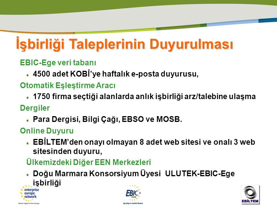 İşbirliği Taleplerinin Duyurulması EBIC-Ege veri tabanı  4500 adet KOBİ'ye haftalık e-posta duyurusu, Otomatik Eşleştirme Aracı  1750 firma seçtiği