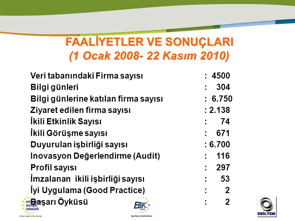 FAALİYETLER VE SONUÇLARI (1 Ocak 2008- 22 Kasım 2010) Veri tabanındaki Firma sayısı: 4500 Bilgi günleri : 304 Bilgi günlerine katılan firma sayısı : 6
