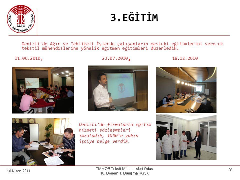 16 Nisan 2011 TMMOB Tekstil Mühendisleri Odası 10. Dönem 1. Danışma Kurulu 27 3.EĞİTİM Ağır ve Tehlikeli İşler Yönetmeliği kapsamında çeşitli illerde