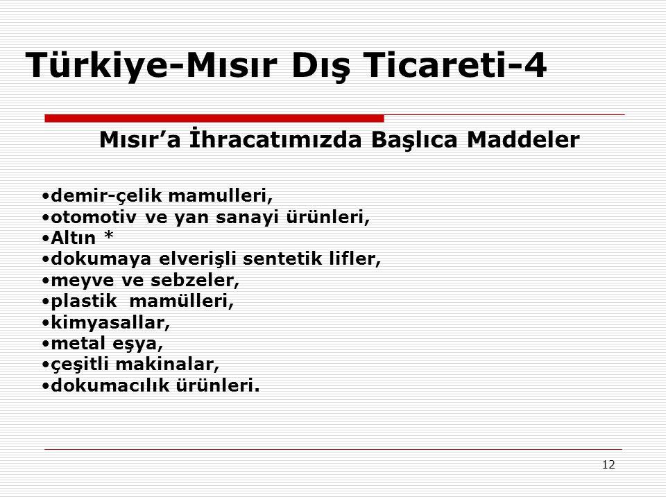 12 Türkiye-Mısır Dış Ticareti-4 •demir-çelik mamulleri, •otomotiv ve yan sanayi ürünleri, •Altın * •dokumaya elverişli sentetik lifler, •meyve ve sebz