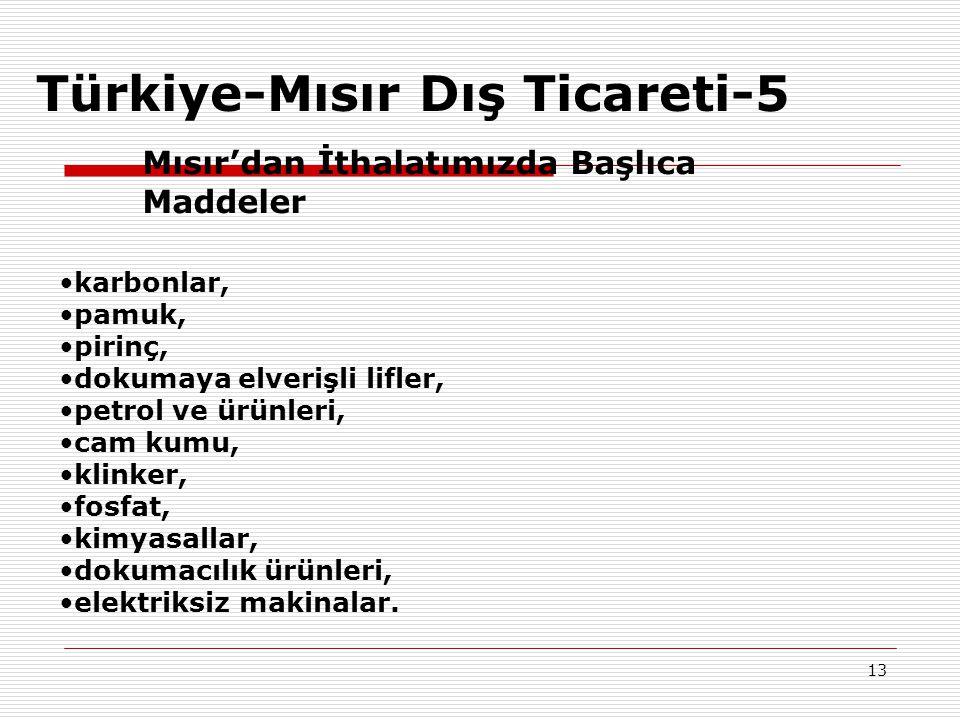 13 Türkiye-Mısır Dış Ticareti-5 •karbonlar, •pamuk, •pirinç, •dokumaya elverişli lifler, •petrol ve ürünleri, •cam kumu, •klinker, •fosfat, •kimyasall