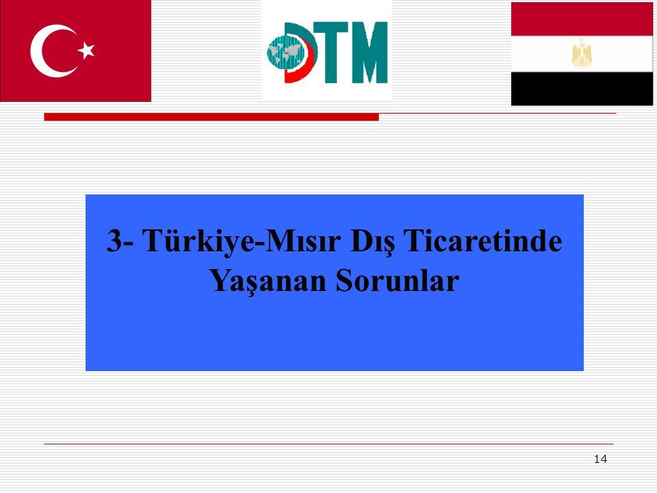 14 3- Türkiye-Mısır Dış Ticaretinde Yaşanan Sorunlar