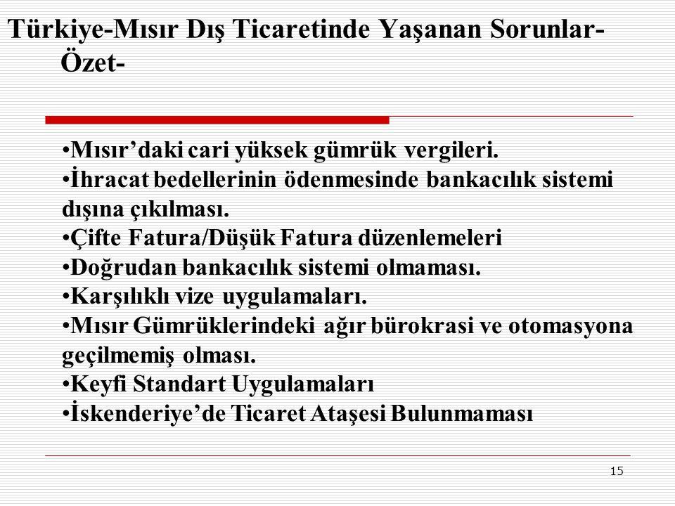 15 Türkiye-Mısır Dış Ticaretinde Yaşanan Sorunlar- Özet- •Mısır'daki cari yüksek gümrük vergileri. •İhracat bedellerinin ödenmesinde bankacılık sistem