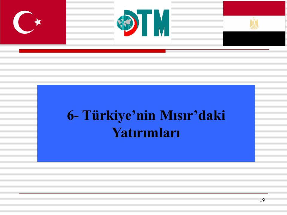 19 6- Türkiye'nin Mısır'daki Yatırımları