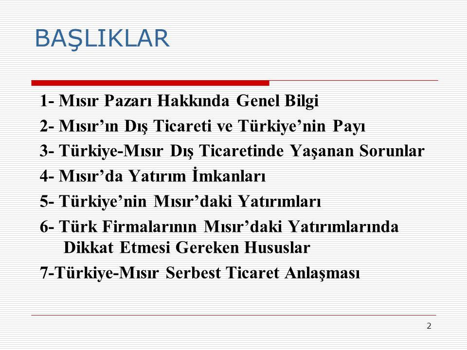 2 BAŞLIKLAR 1- Mısır Pazarı Hakkında Genel Bilgi 2- Mısır'ın Dış Ticareti ve Türkiye'nin Payı 3- Türkiye-Mısır Dış Ticaretinde Yaşanan Sorunlar 4- Mıs