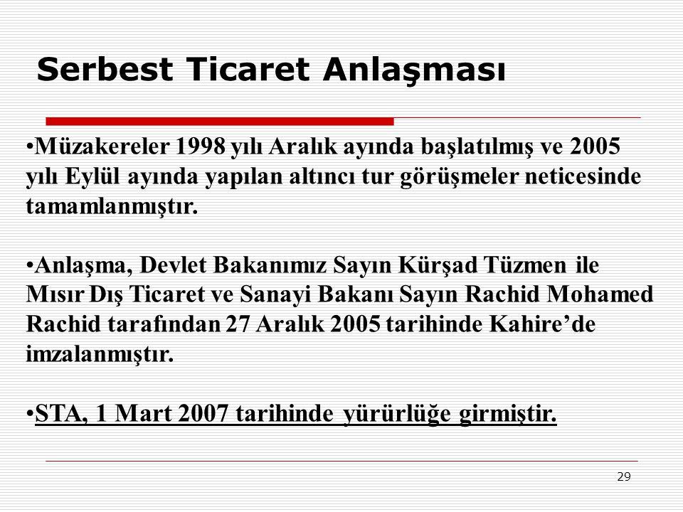29 Serbest Ticaret Anlaşması •Müzakereler 1998 yılı Aralık ayında başlatılmış ve 2005 yılı Eylül ayında yapılan altıncı tur görüşmeler neticesinde tam