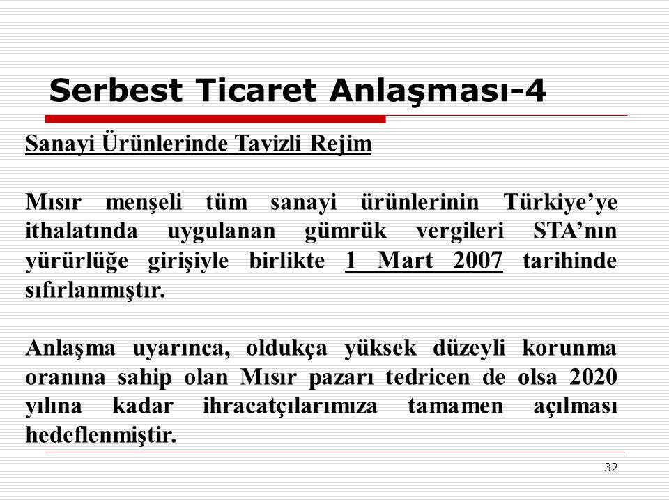 32 Serbest Ticaret Anlaşması-4 Sanayi Ürünlerinde Tavizli Rejim Mısır menşeli tüm sanayi ürünlerinin Türkiye'ye ithalatında uygulanan gümrük vergileri