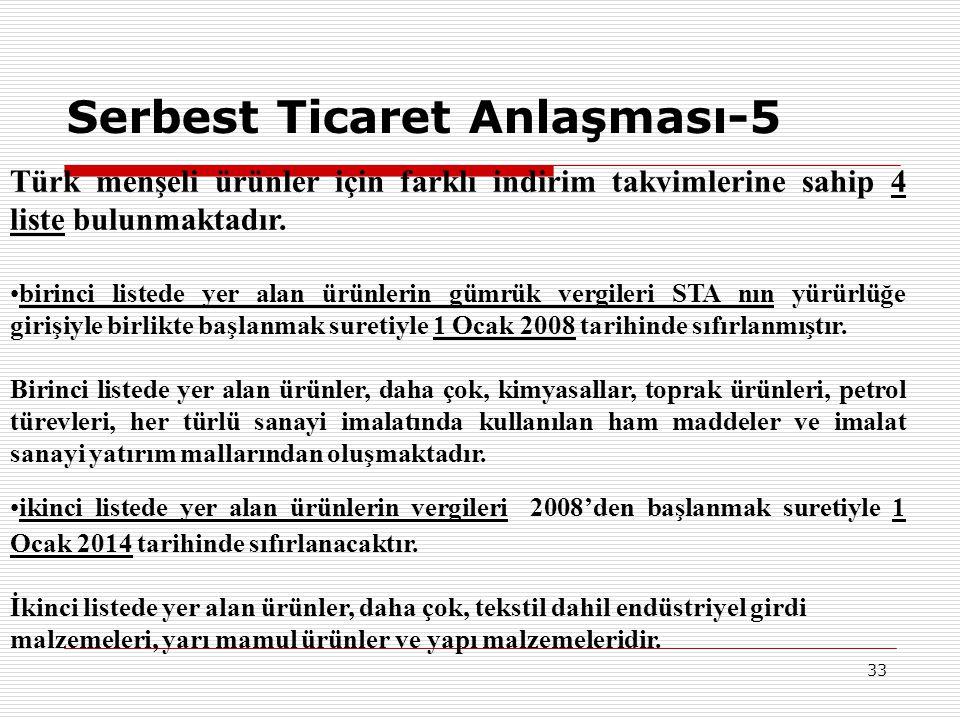 33 Serbest Ticaret Anlaşması-5 Türk menşeli ürünler için farklı indirim takvimlerine sahip 4 liste bulunmaktadır. •birinci listede yer alan ürünlerin