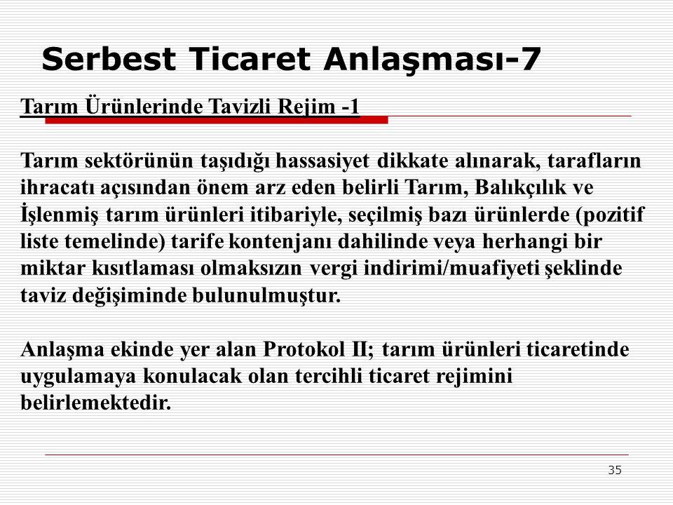 35 Serbest Ticaret Anlaşması-7 Tarım Ürünlerinde Tavizli Rejim -1 Tarım sektörünün taşıdığı hassasiyet dikkate alınarak, tarafların ihracatı açısından
