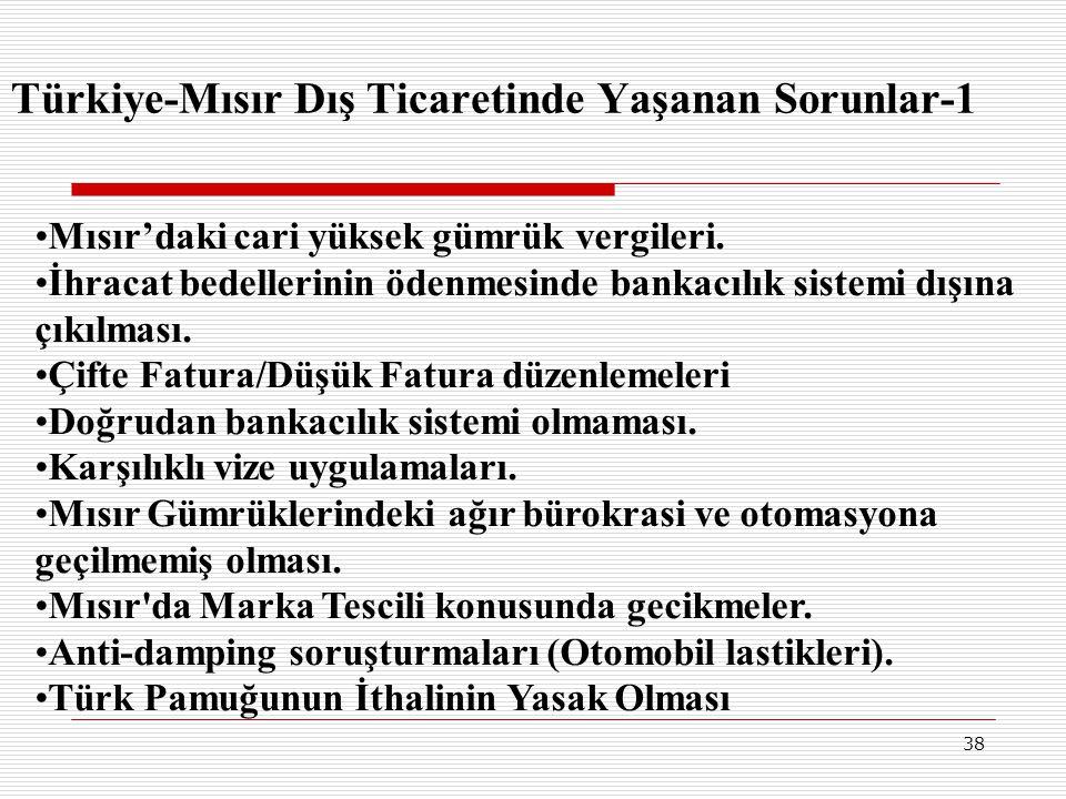 38 Türkiye-Mısır Dış Ticaretinde Yaşanan Sorunlar-1 •Mısır'daki cari yüksek gümrük vergileri. •İhracat bedellerinin ödenmesinde bankacılık sistemi dış