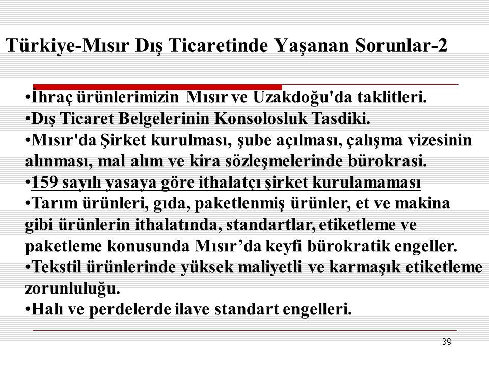 39 Türkiye-Mısır Dış Ticaretinde Yaşanan Sorunlar-2 •İhraç ürünlerimizin Mısır ve Uzakdoğu'da taklitleri. •Dış Ticaret Belgelerinin Konsolosluk Tasdik