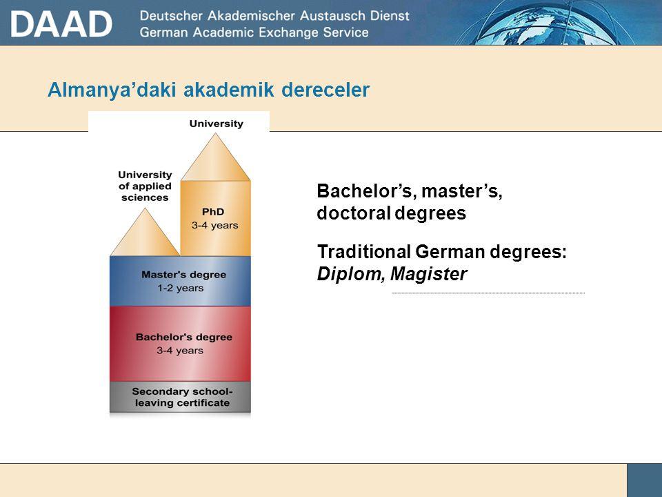118 Üniversite 55 Güzel Sanatlar ve Konservatuar 182 Uygulayama Yönelik Üniversiteler 1,37 Mill. Öğrenci 31.990 Öğrenci. 603.660 Öğrenci Almanya'da yü