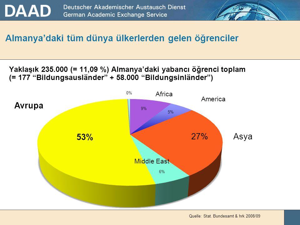 Almanya'daki tüm dünya ülkerlerden gelen öğrenciler Quelle: Stat. Bundesamt & hrk 2008/09 • Almanya'da yaklaşık 2 milyon öğrenci arasında 12% yabancı