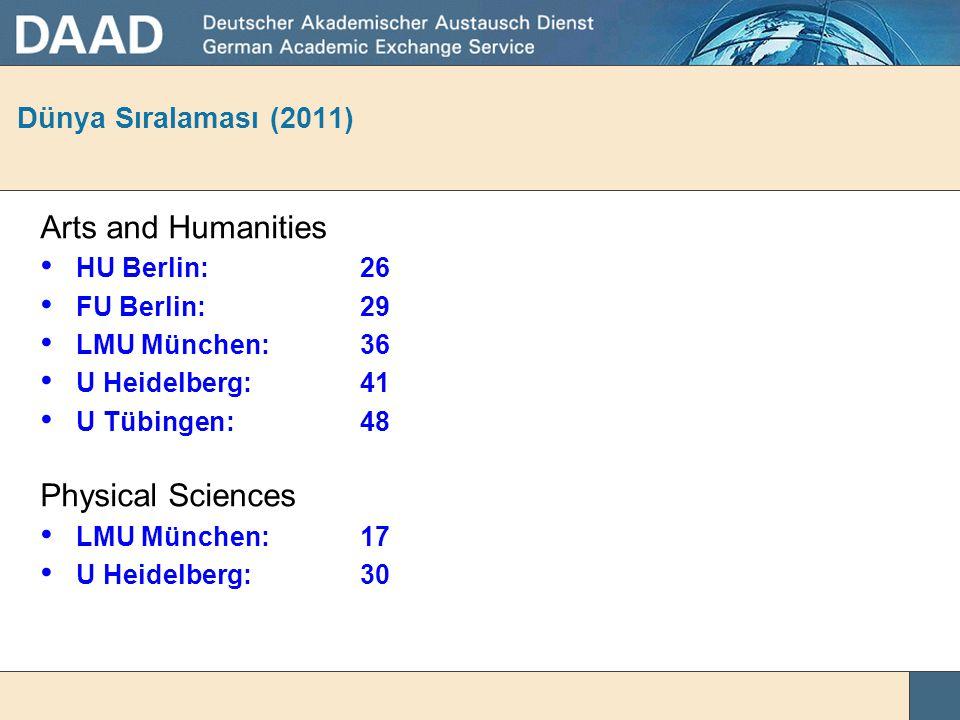 Dünya Sıralaması İlk 200 arasında 12 Alman Üniversitesi • LMU München: 45Konstanz:194 • Göttingen:69 Karlsruhe IT:196 • Heidelberg: 73 • TU München: 8
