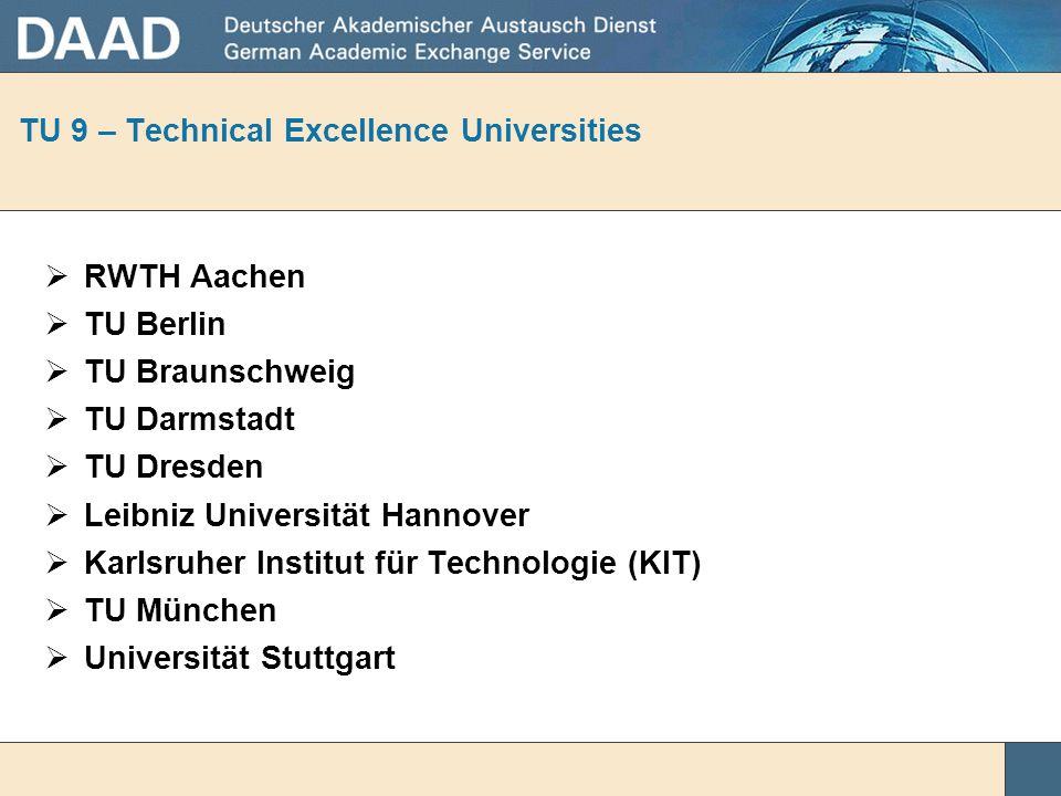"Excellence Universities (Institutional Strategy)  RWTH Aachen (""Global Challenges"")  Freie Universität Berlin (""International Network University"") "