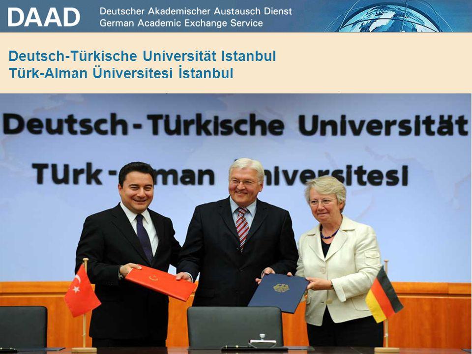 55 Konya İstanbul Antalya İzmir Bursa Adana Gaziantep Kocaeli Zonguldak ANKARA Denizli Erzurum Eskişehir Van Aydin Isparta Sivas Diyarbakir Bolu Sakar