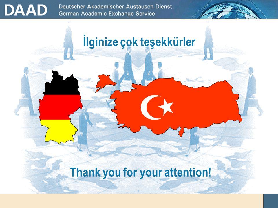 Willkommen in Deutschland! Almanya'ya hoş geldiniz ! Germany as a